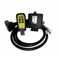 Funksteuerung EASY 4F - programmierbar